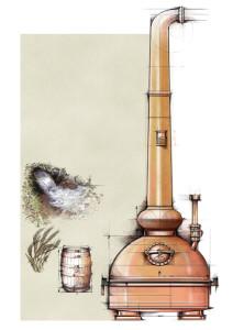 whiskey-still